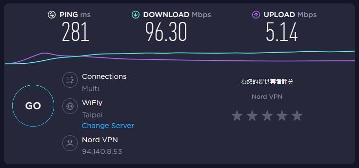 美國VPN速度