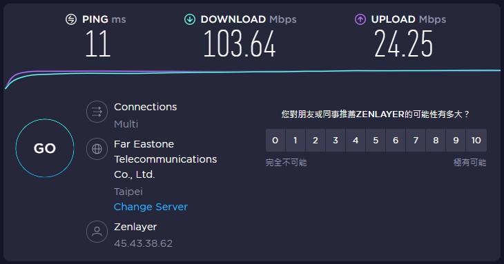台灣 VPN 速度