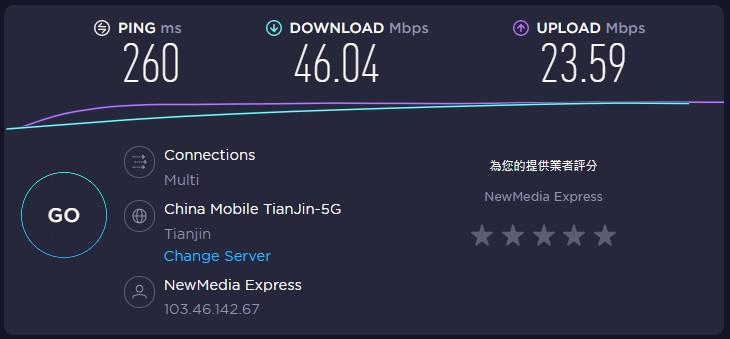 中國 VPN 速度
