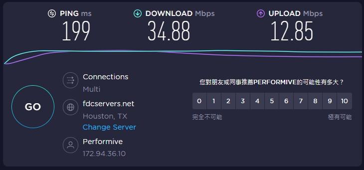 美國 VPN 速度