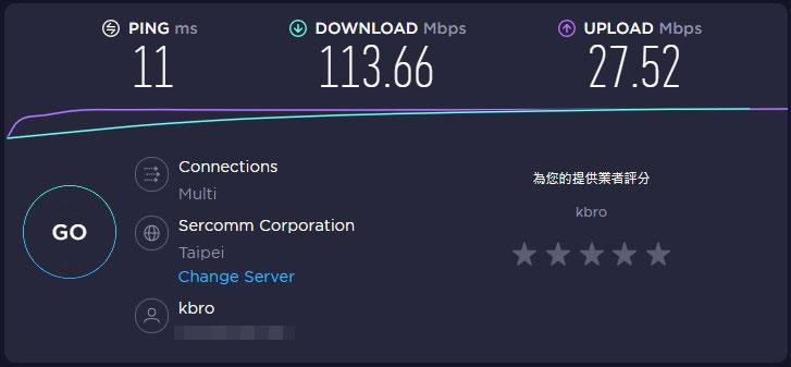 原始網路速度